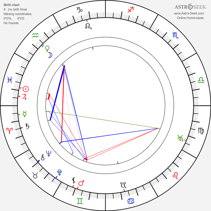 Antonín Drašar - Astrology Natal Birth Chart