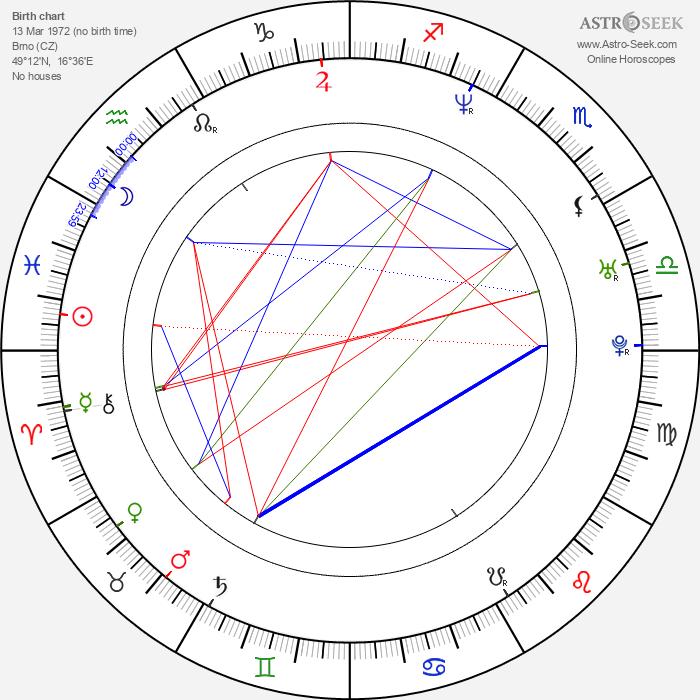 Antonín Kala - Astrology Natal Birth Chart