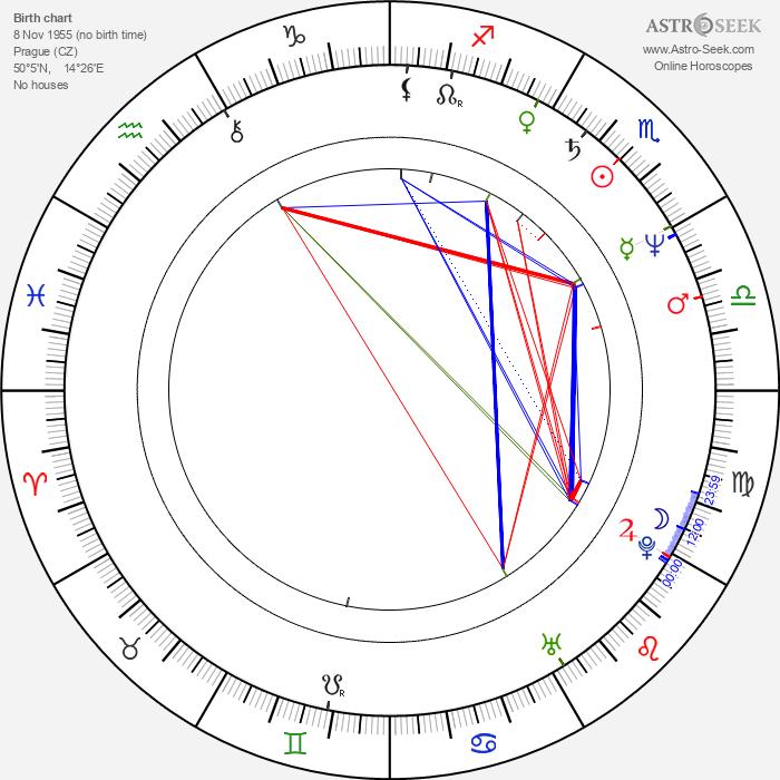 Antonín Kinský - Astrology Natal Birth Chart