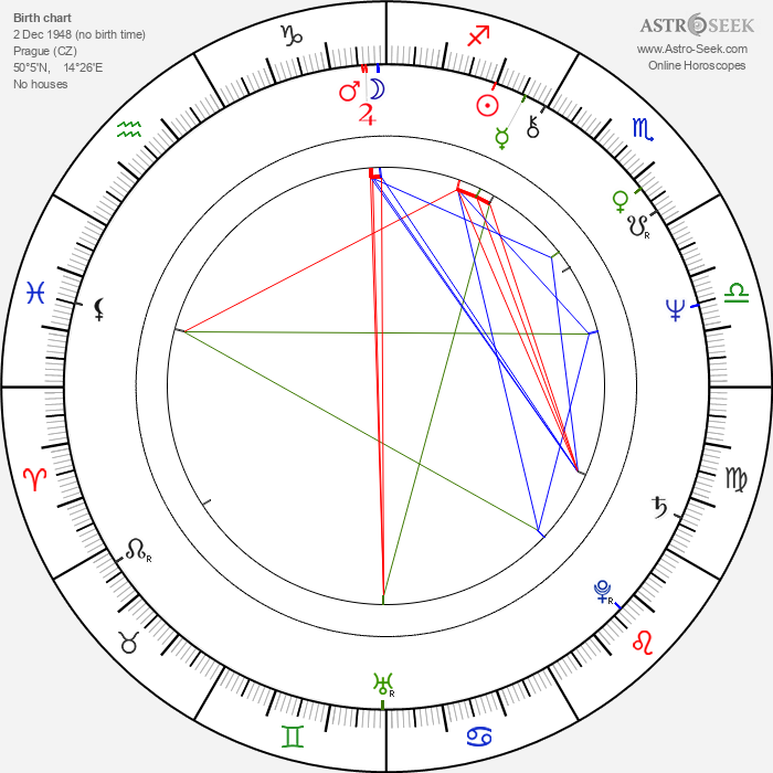 Antonín Panenka - Astrology Natal Birth Chart