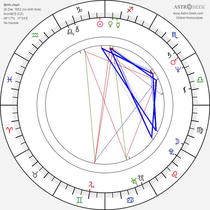 Antonín Procházka - Astrology Natal Birth Chart