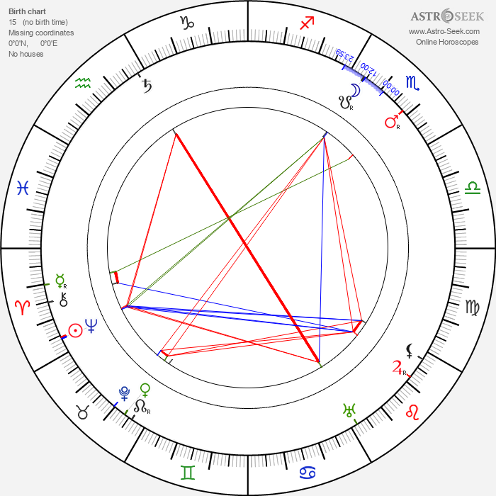 Antonín Švehla - Astrology Natal Birth Chart