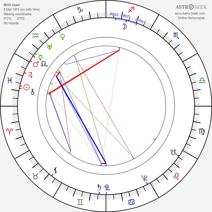 Antonina Barczewska - Astrology Natal Birth Chart