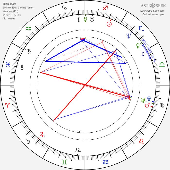 Antonina Choroszy - Astrology Natal Birth Chart