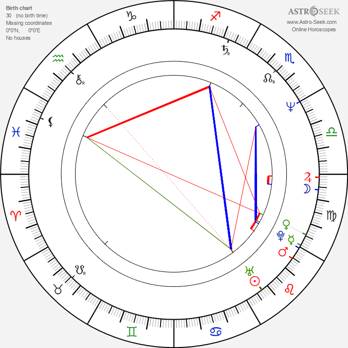 Antonio Adamo - Astrology Natal Birth Chart