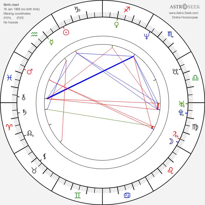 Antonio de la Torre - Astrology Natal Birth Chart