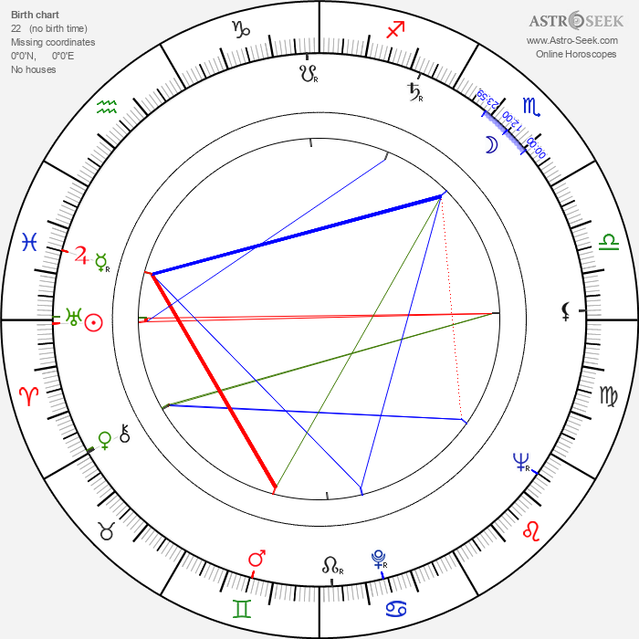 Antonio Isasi-Isasmendi - Astrology Natal Birth Chart