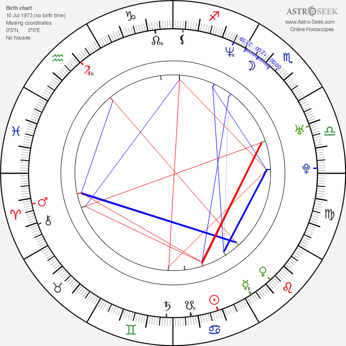 António Machado - Astrology Natal Birth Chart