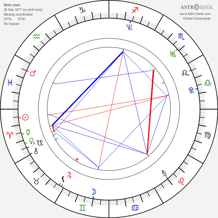 Antonio Nuic - Astrology Natal Birth Chart