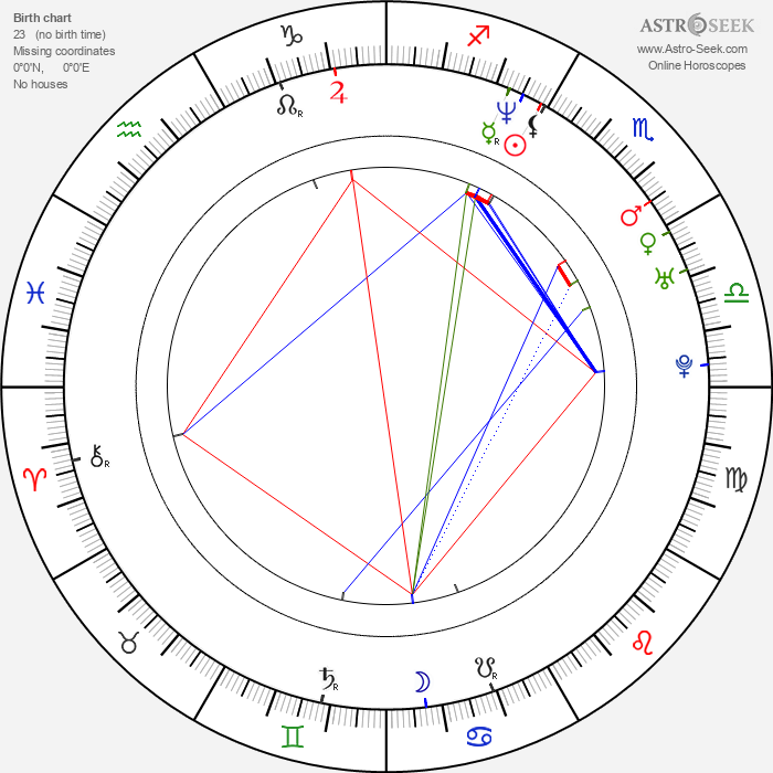 Antonio Orozco - Astrology Natal Birth Chart