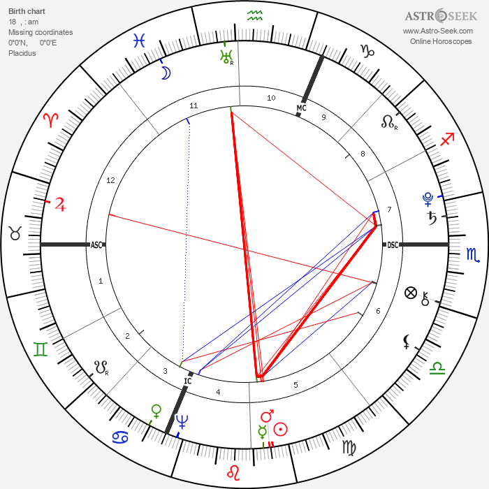 Antonio Salieri - Astrology Natal Birth Chart