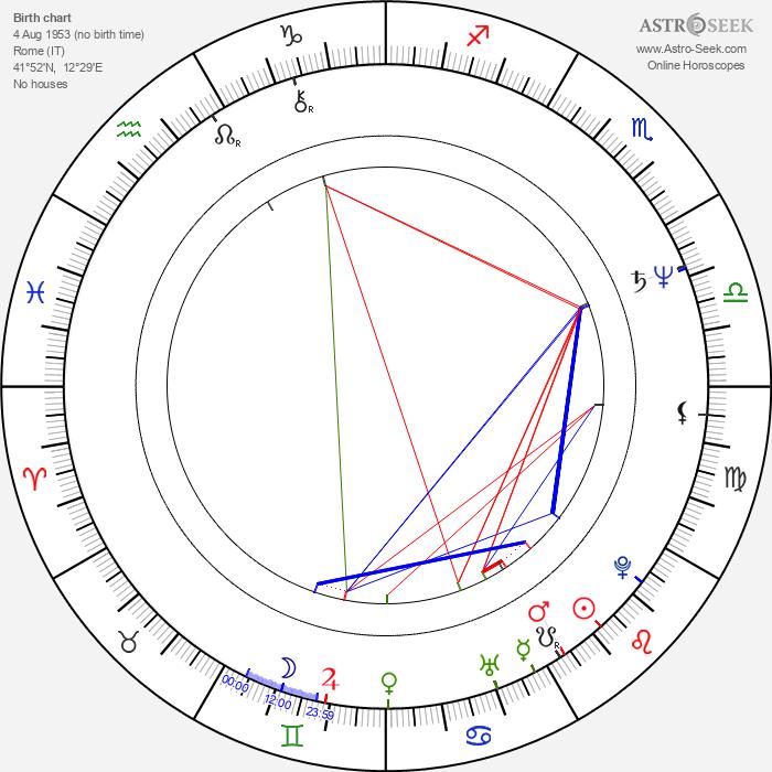 Antonio Tajani - Astrology Natal Birth Chart