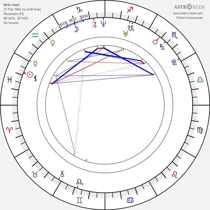 Antti Tuisku - Astrology Natal Birth Chart