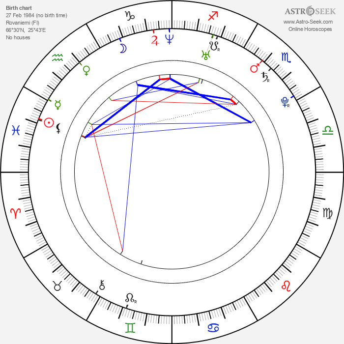 Antti Tuisku - Astrology Natal Birth Chart