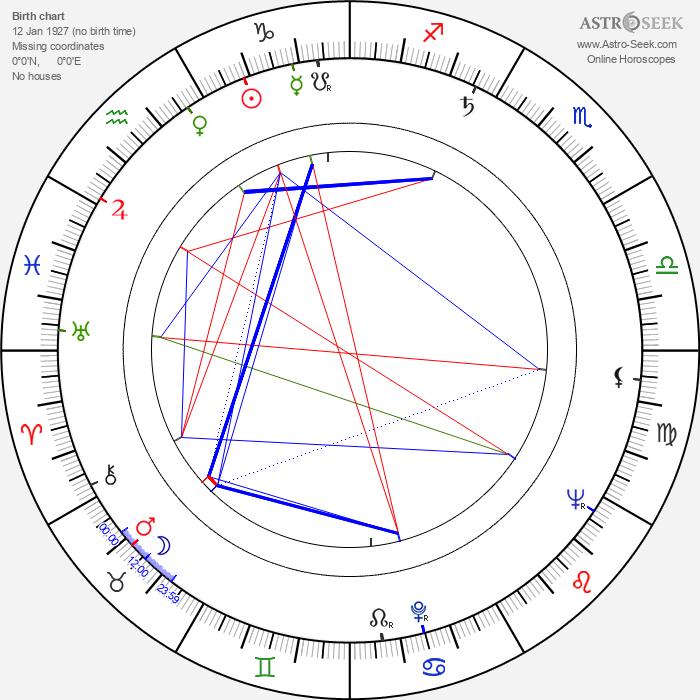 Anuše Pejskarová - Astrology Natal Birth Chart