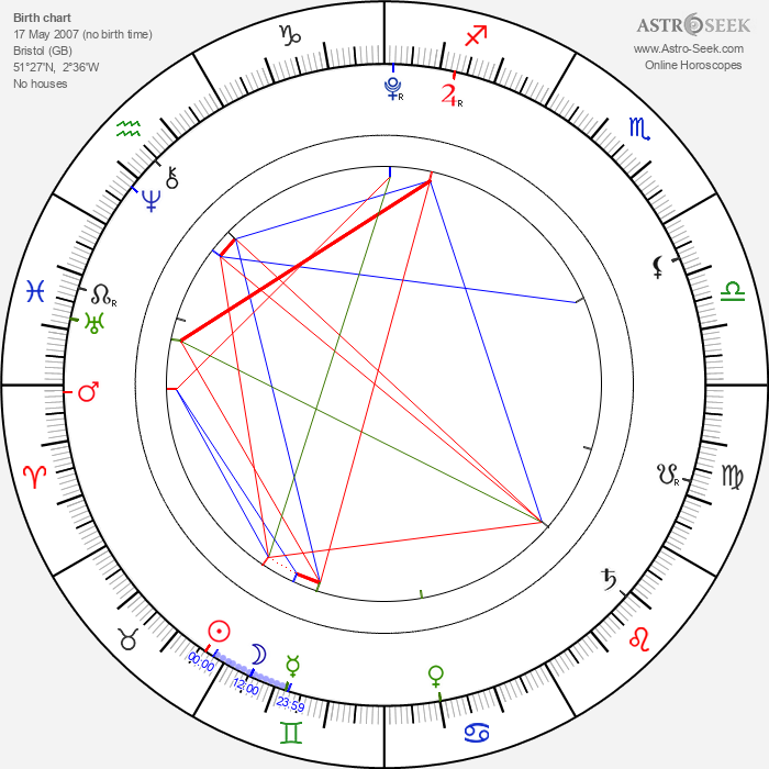 Anya Cooke - Astrology Natal Birth Chart