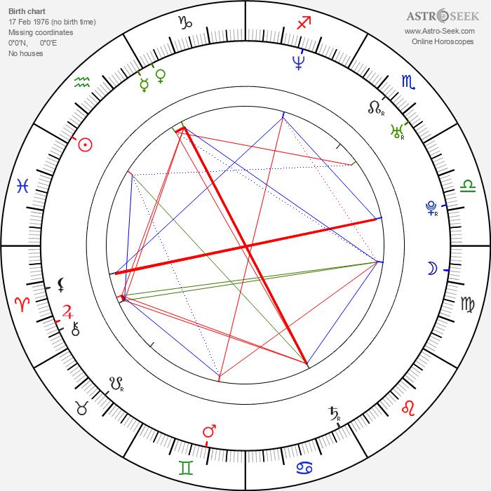 Anya - Astrology Natal Birth Chart