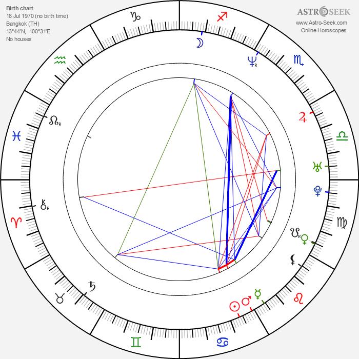 Apichatpong Weerasethakul - Astrology Natal Birth Chart