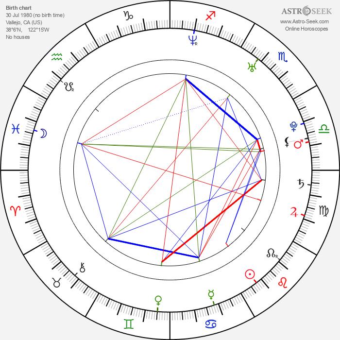 April Bowlby - Astrology Natal Birth Chart