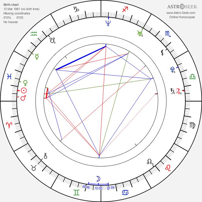 April Matson - Astrology Natal Birth Chart