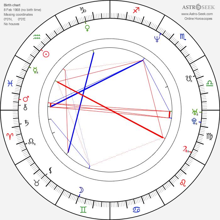 April Stewart - Astrology Natal Birth Chart