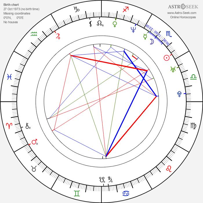 Aramisova - Astrology Natal Birth Chart