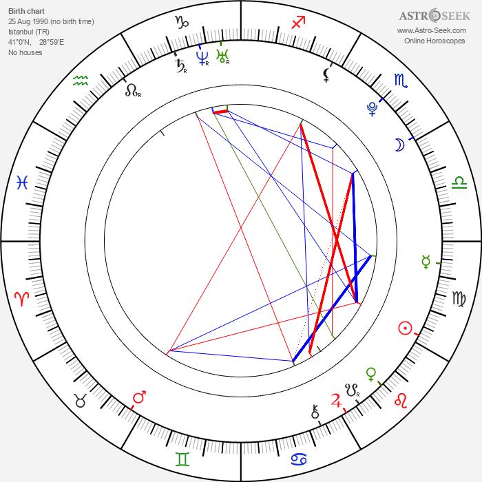 Aras Bulut Iynemli - Astrology Natal Birth Chart