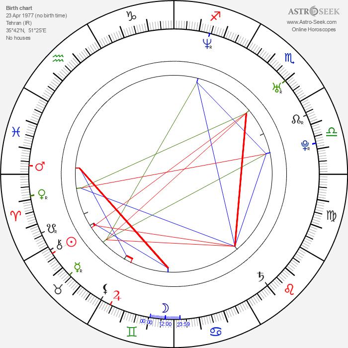 Arash Labaf - Astrology Natal Birth Chart
