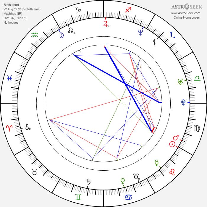 Arash T. Riahi - Astrology Natal Birth Chart