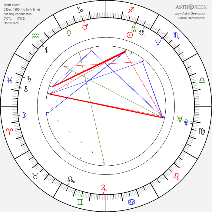 Arata Furuta - Astrology Natal Birth Chart