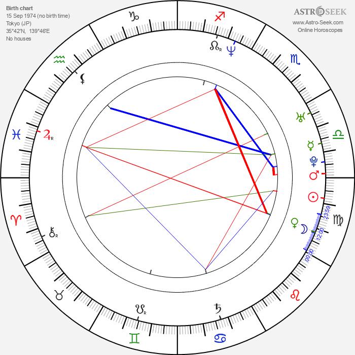 Arata Iura - Astrology Natal Birth Chart