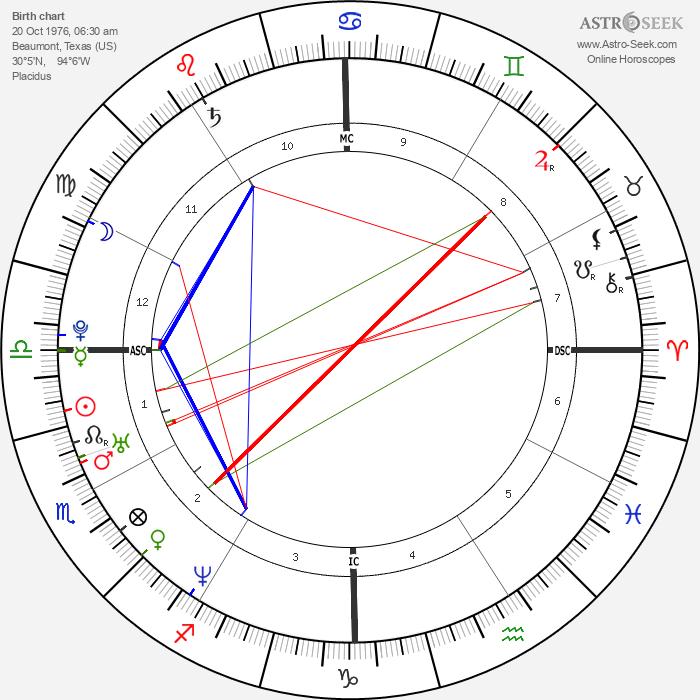 Arban Severin - Astrology Natal Birth Chart