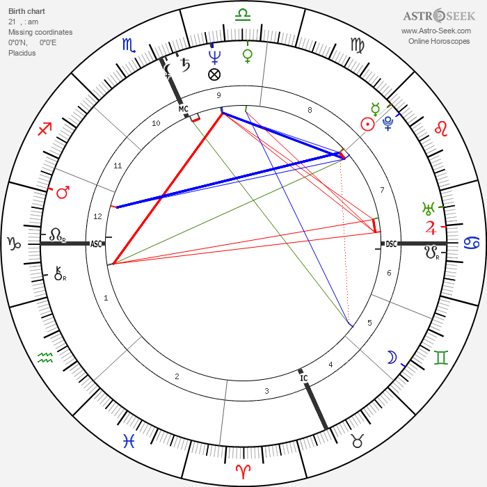 Archie Griffin - Astrology Natal Birth Chart
