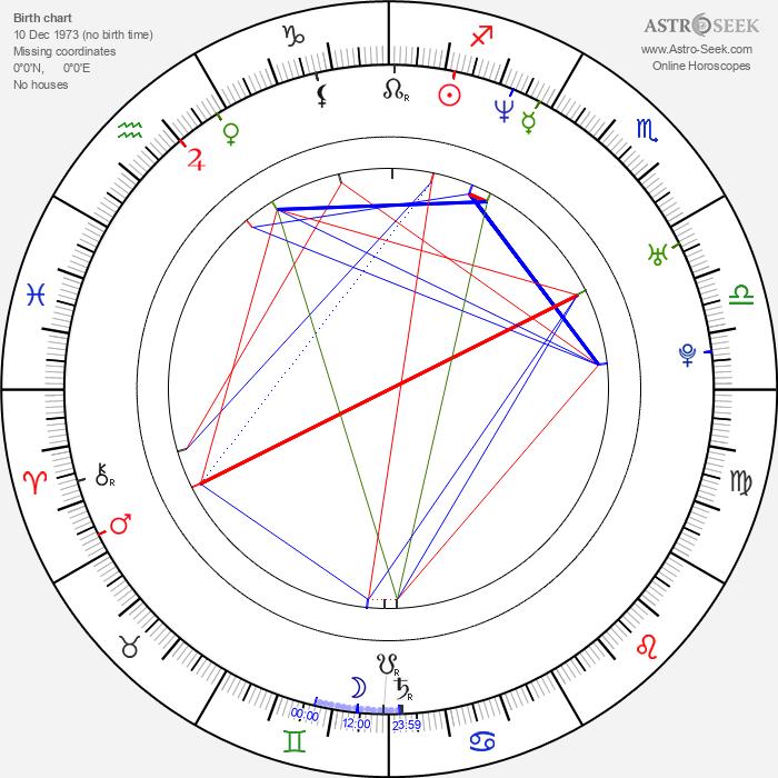 Arden Myrin - Astrology Natal Birth Chart