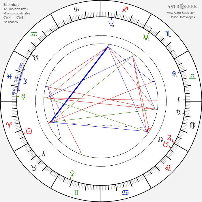 Argo Aadli - Astrology Natal Birth Chart