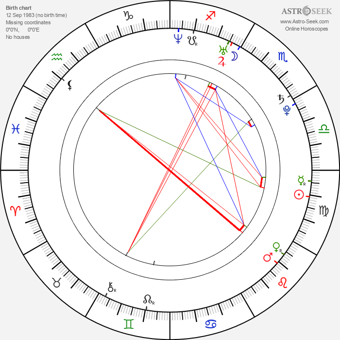 Aria Crescendo - Astrology Natal Birth Chart