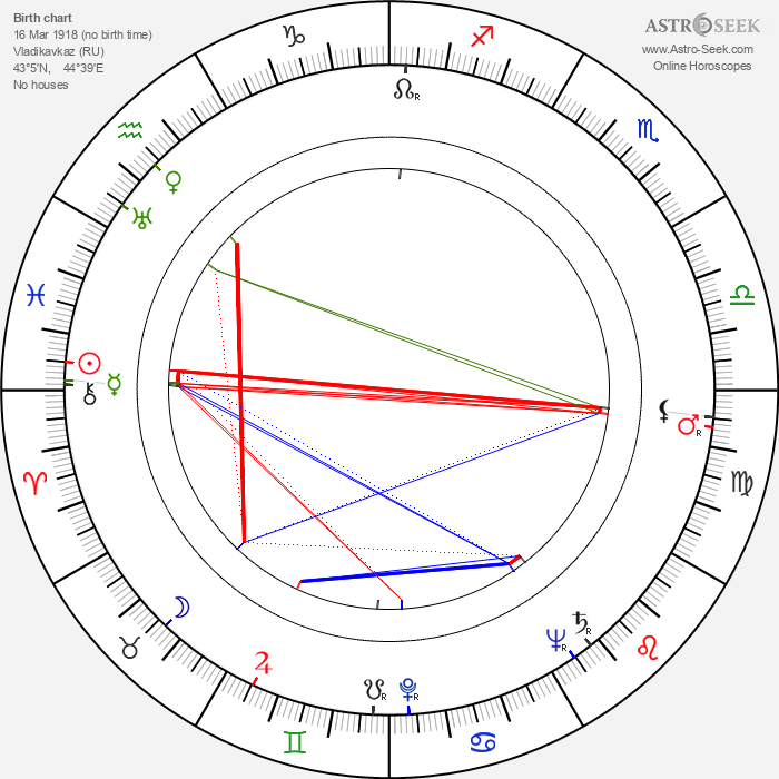 Ariadna Demkowska - Astrology Natal Birth Chart