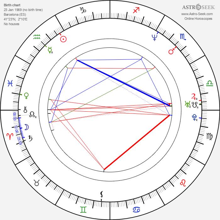 Ariadna Gil - Astrology Natal Birth Chart