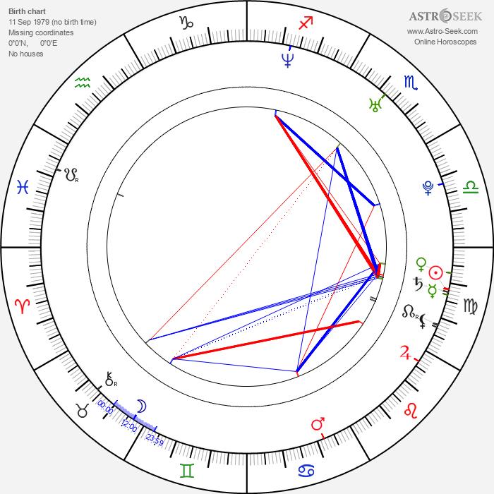 Ariana Richards - Astrology Natal Birth Chart
