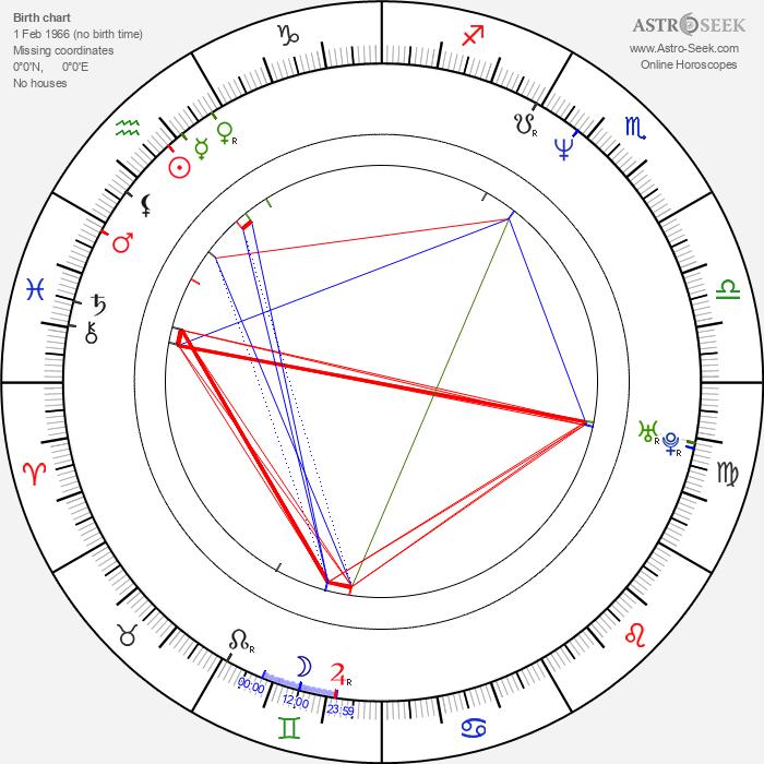 Ariane Schluter - Astrology Natal Birth Chart