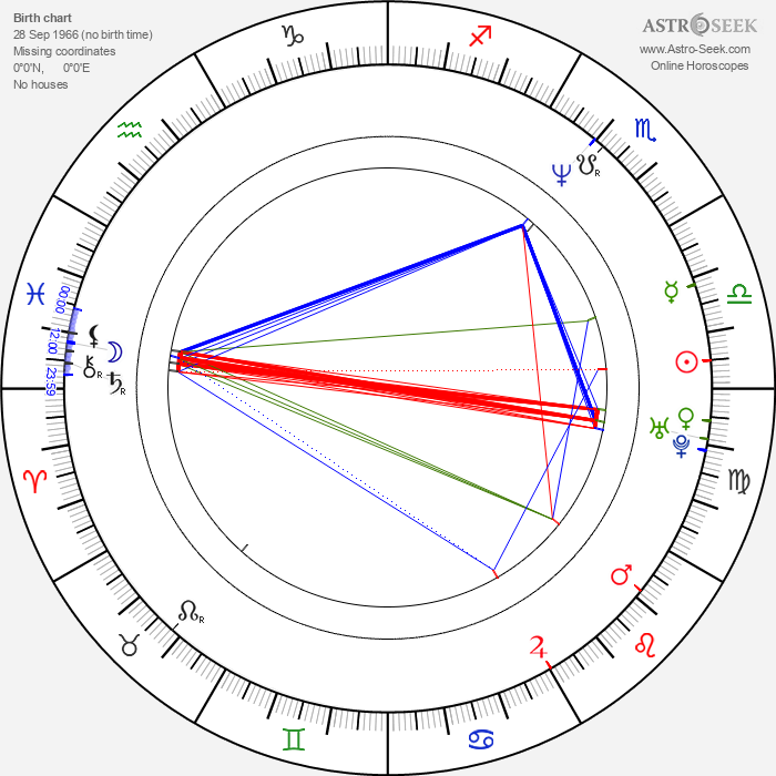 Arie Verveen - Astrology Natal Birth Chart