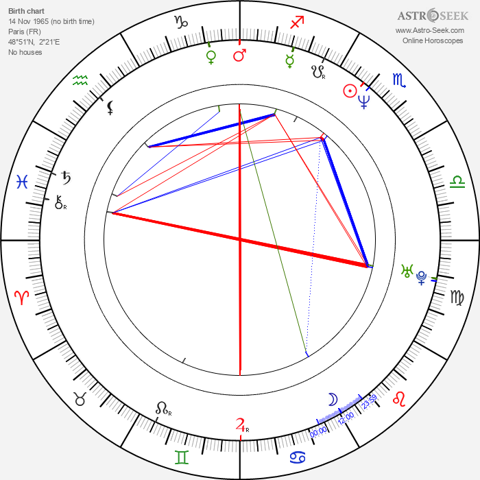 Ariel Besse - Astrology Natal Birth Chart