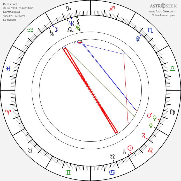 Ariel Fay Gagnon - Astrology Natal Birth Chart