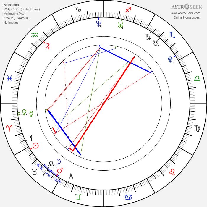 Ariel Kleiman - Astrology Natal Birth Chart