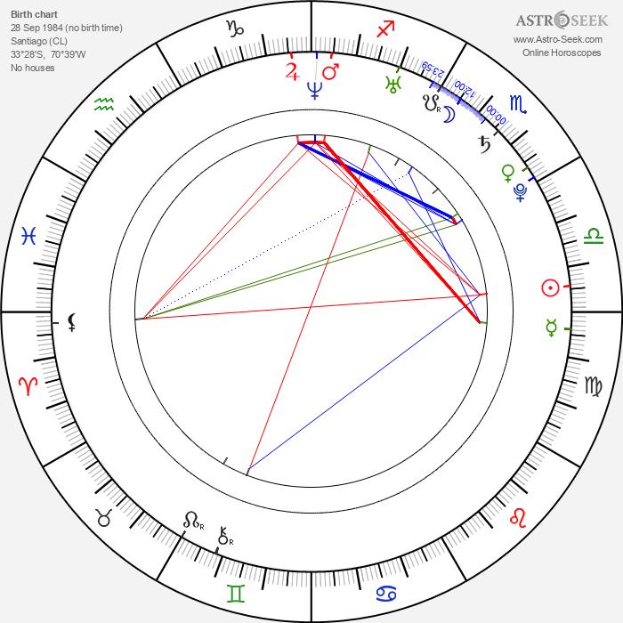 Ariel Levy - Astrology Natal Birth Chart
