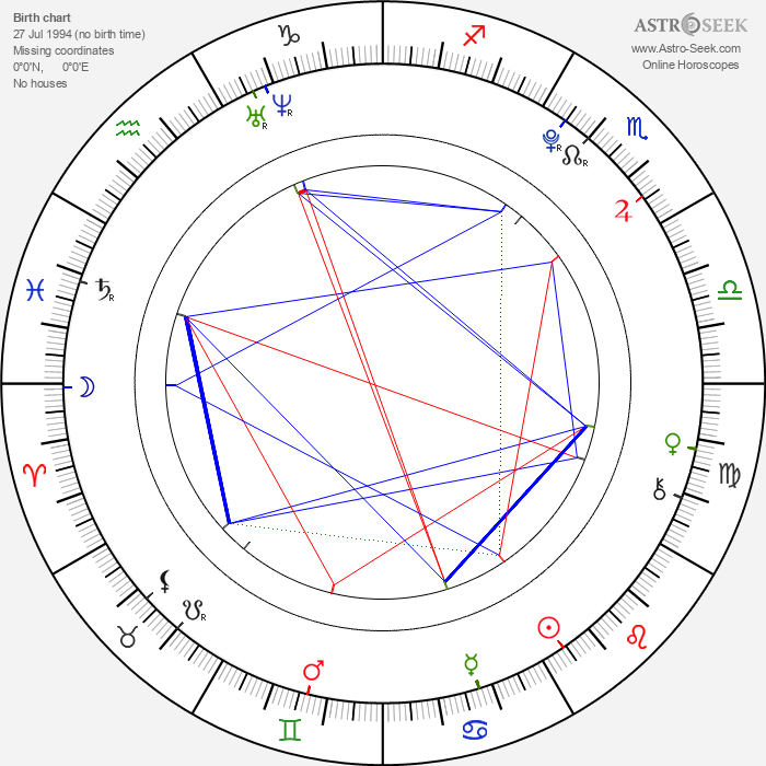 Ariel Moore - Astrology Natal Birth Chart