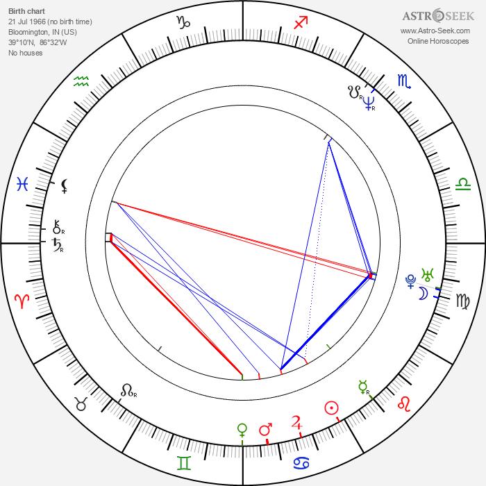 Arija Bareikis - Astrology Natal Birth Chart