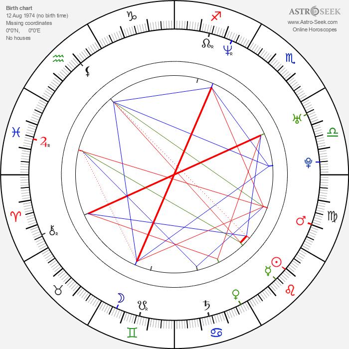 Arj Barker - Astrology Natal Birth Chart