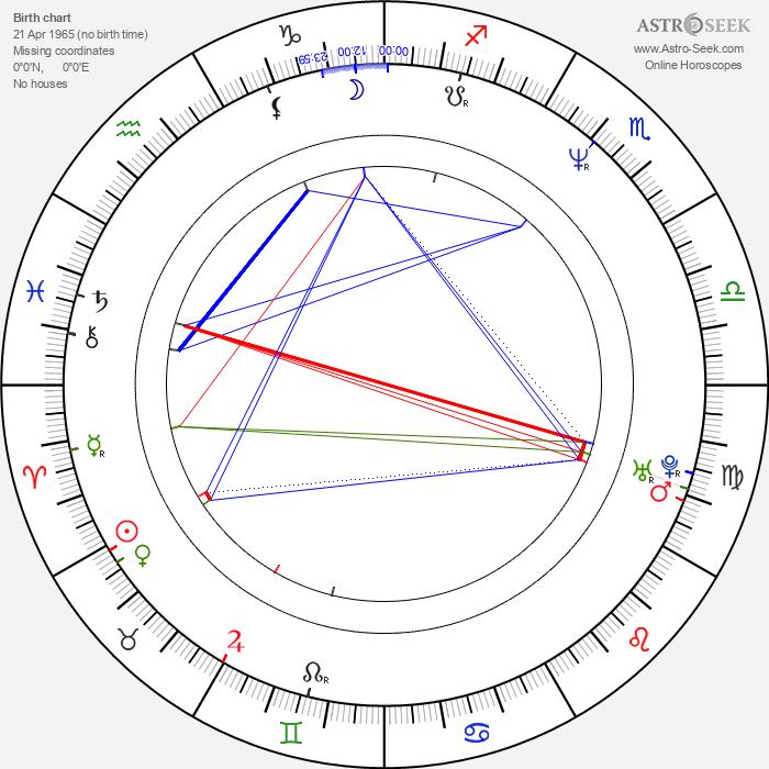 Arja Koriseva - Astrology Natal Birth Chart