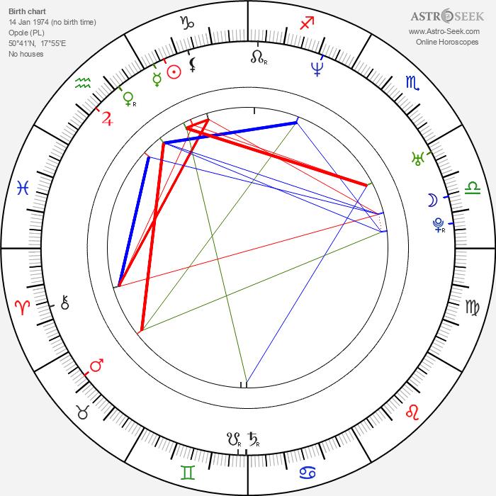 Arkadiusz Janiczek - Astrology Natal Birth Chart